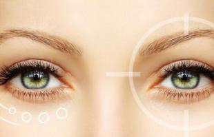 为什么眼袋手术后还有眼袋?这些术后护理需要特别注意一下